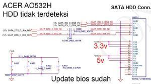 Kursus Teknisi Laptop Notebook